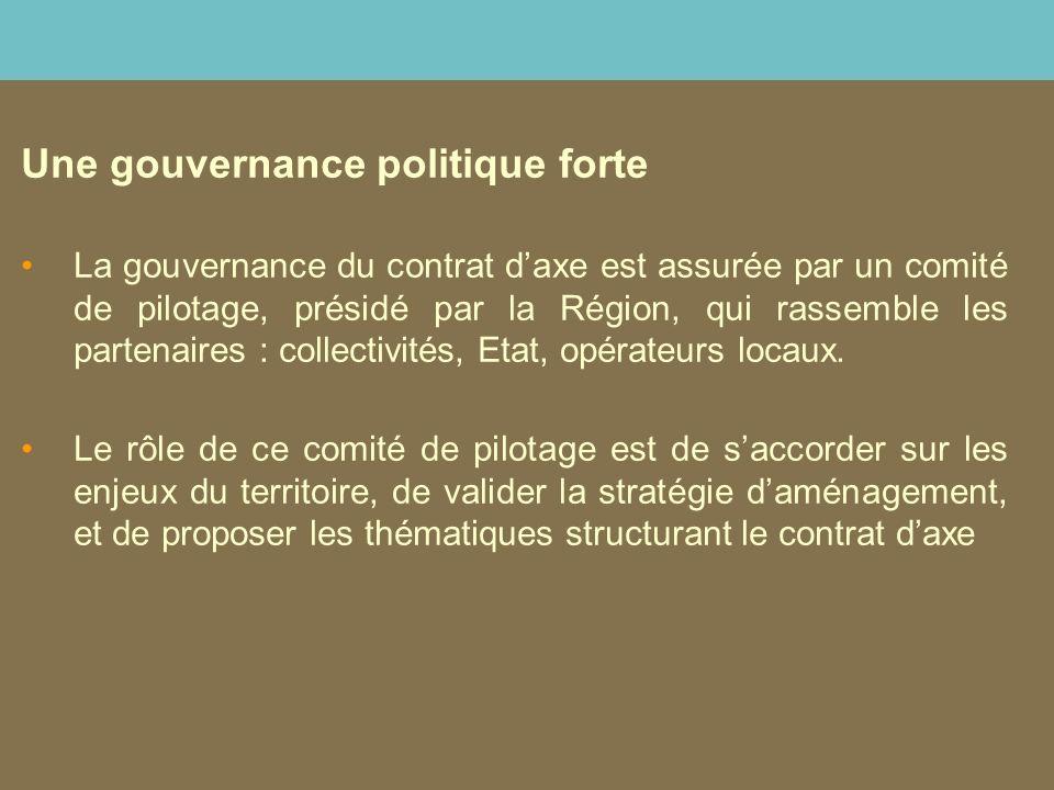 Une gouvernance politique forte La gouvernance du contrat d'axe est assurée par un comité de pilotage, présidé par la Région, qui rassemble les partenaires : collectivités, Etat, opérateurs locaux.