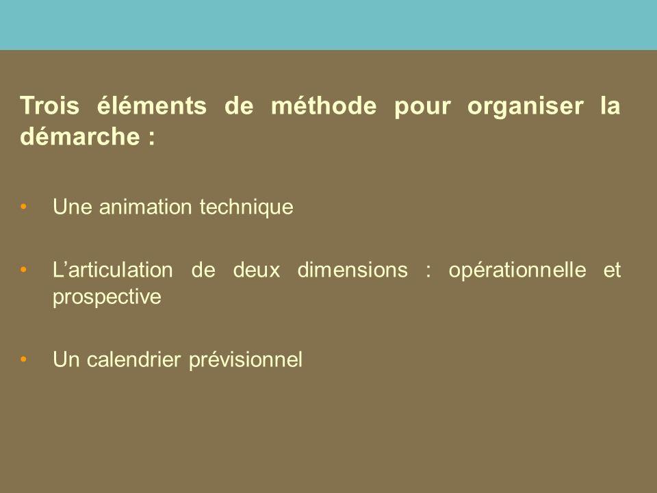 Trois éléments de méthode pour organiser la démarche : Une animation technique L'articulation de deux dimensions : opérationnelle et prospective Un calendrier prévisionnel