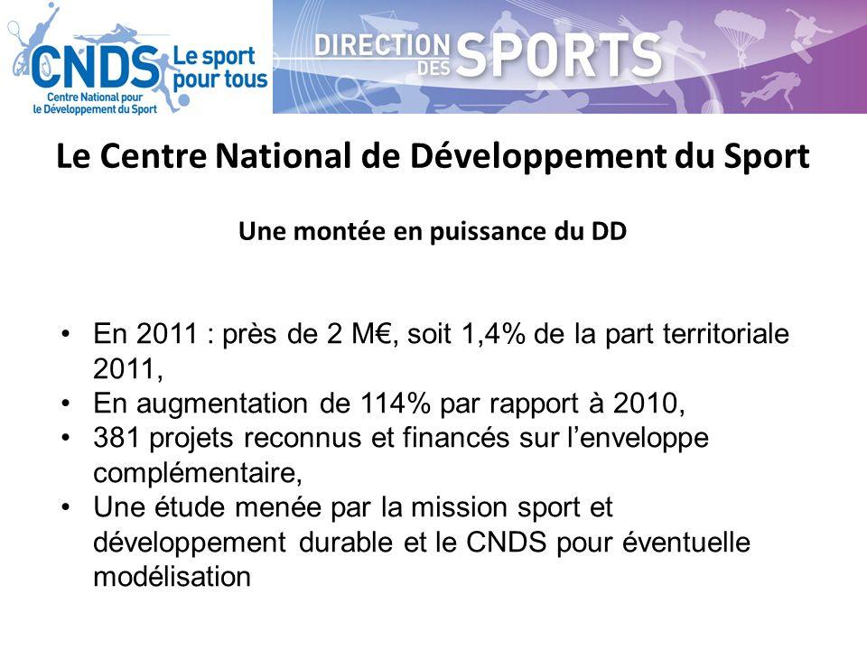 Le Centre National de Développement du Sport Une montée en puissance du DD En 2011 : près de 2 M€, soit 1,4% de la part territoriale 2011, En augmentation de 114% par rapport à 2010, 381 projets reconnus et financés sur l'enveloppe complémentaire, Une étude menée par la mission sport et développement durable et le CNDS pour éventuelle modélisation