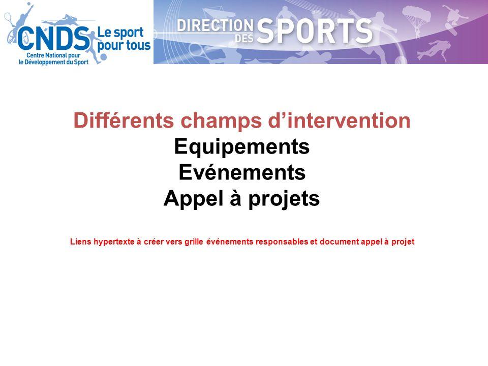 Différents champs d'intervention Equipements Evénements Appel à projets Liens hypertexte à créer vers grille événements responsables et document appel à projet