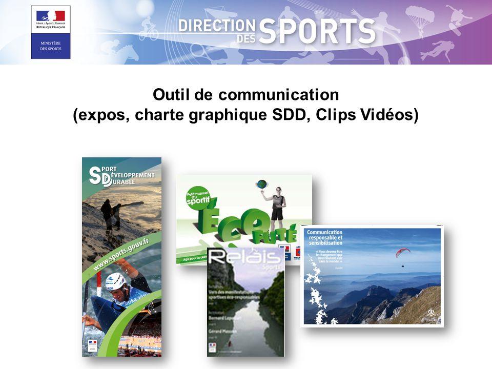 Outil de communication (expos, charte graphique SDD, Clips Vidéos)