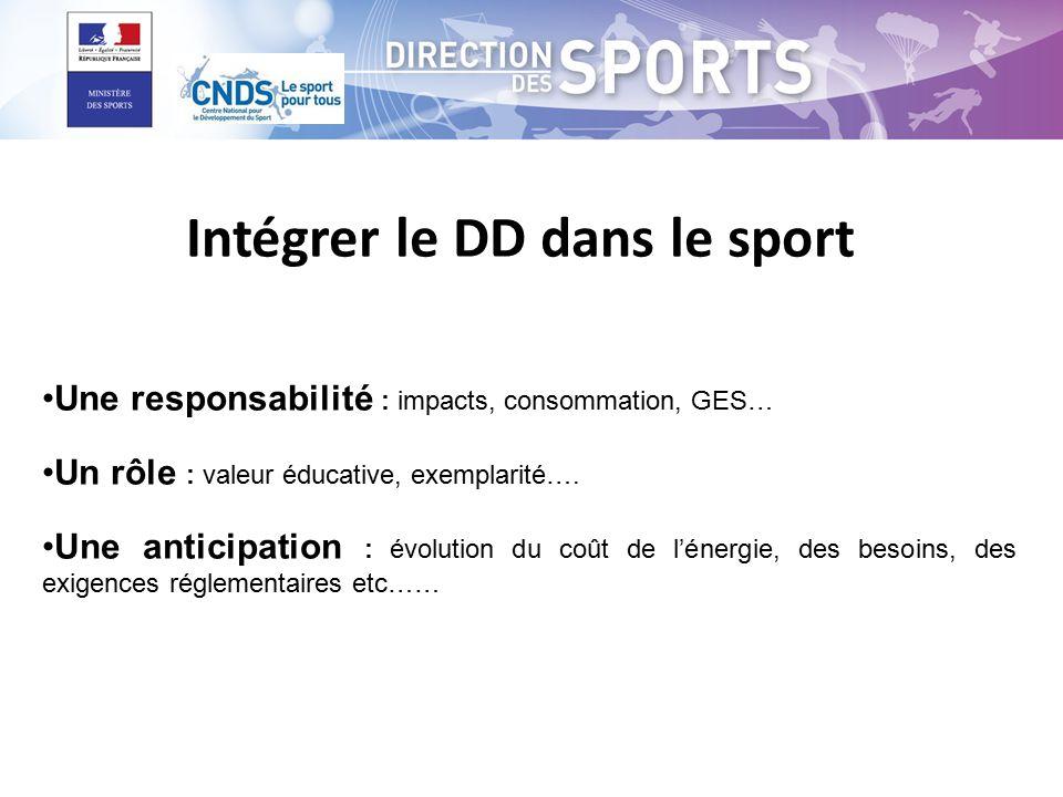 Intégrer le DD dans le sport Une responsabilité : impacts, consommation, GES… Un rôle : valeur éducative, exemplarité….