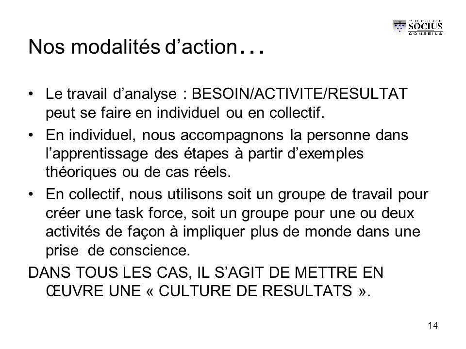 14 Nos modalités d'action … Le travail d'analyse : BESOIN/ACTIVITE/RESULTAT peut se faire en individuel ou en collectif.