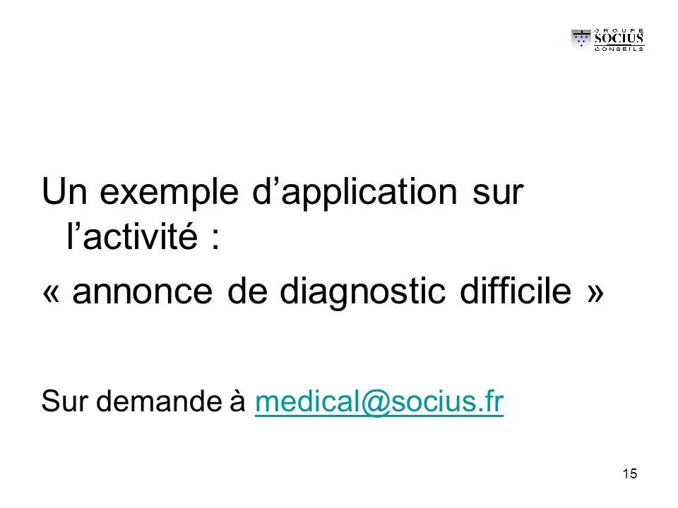 15 Un exemple d'application sur l'activité : « annonce de diagnostic difficile » Sur demande à medical@socius.frmedical@socius.fr