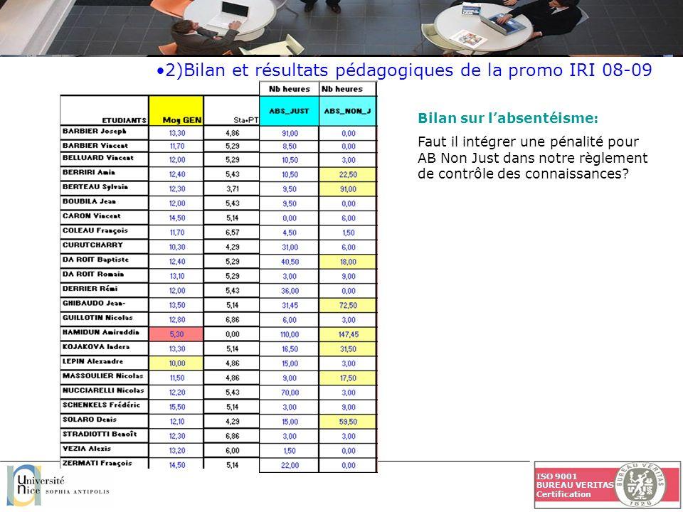 ISO 9001 BUREAU VERITAS Certification Runion 2 Matres d