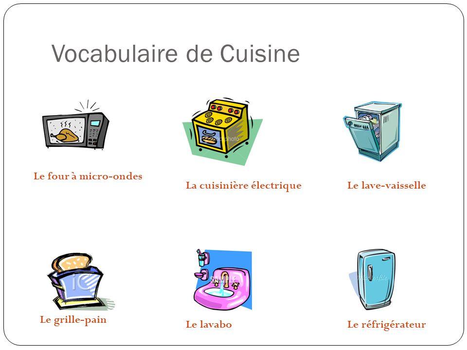 Souvent Leçon 2. Vocabulaire de Cuisine Le four à micro-ondes La  OJ97