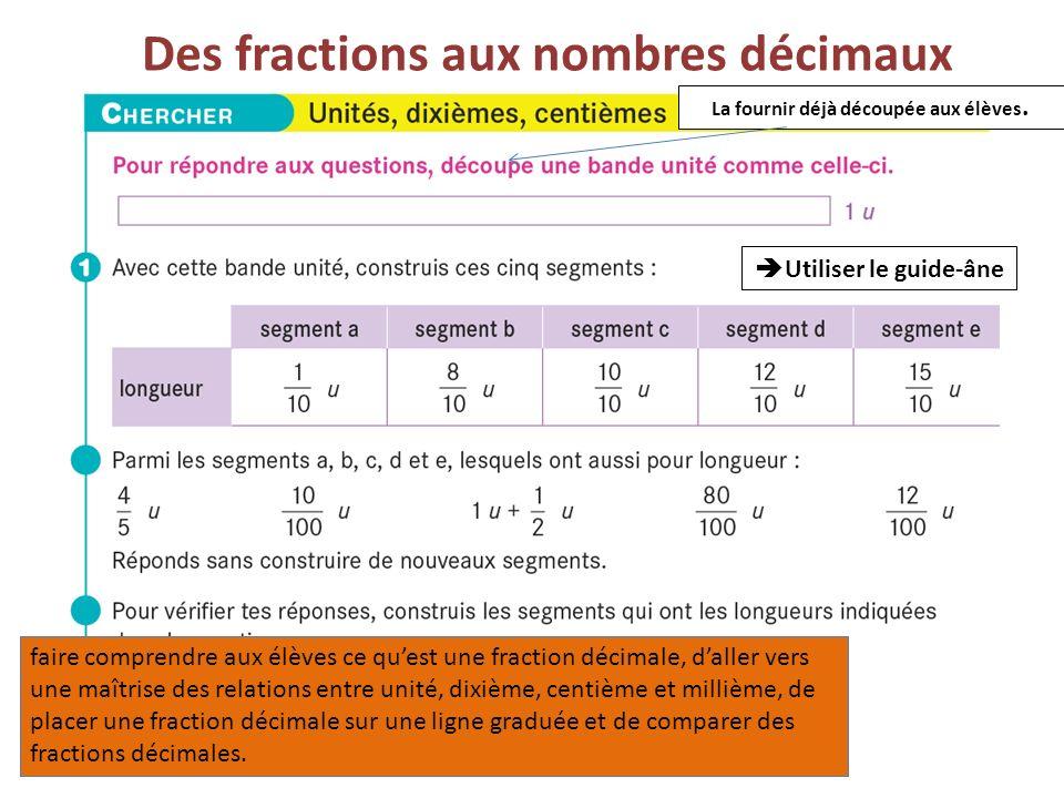 Des fractions aux nombres décimaux  Utiliser le guide-âne faire comprendre aux élèves ce qu'est une fraction décimale, d'aller vers une maîtrise des relations entre unité, dixième, centième et millième, de placer une fraction décimale sur une ligne graduée et de comparer des fractions décimales.