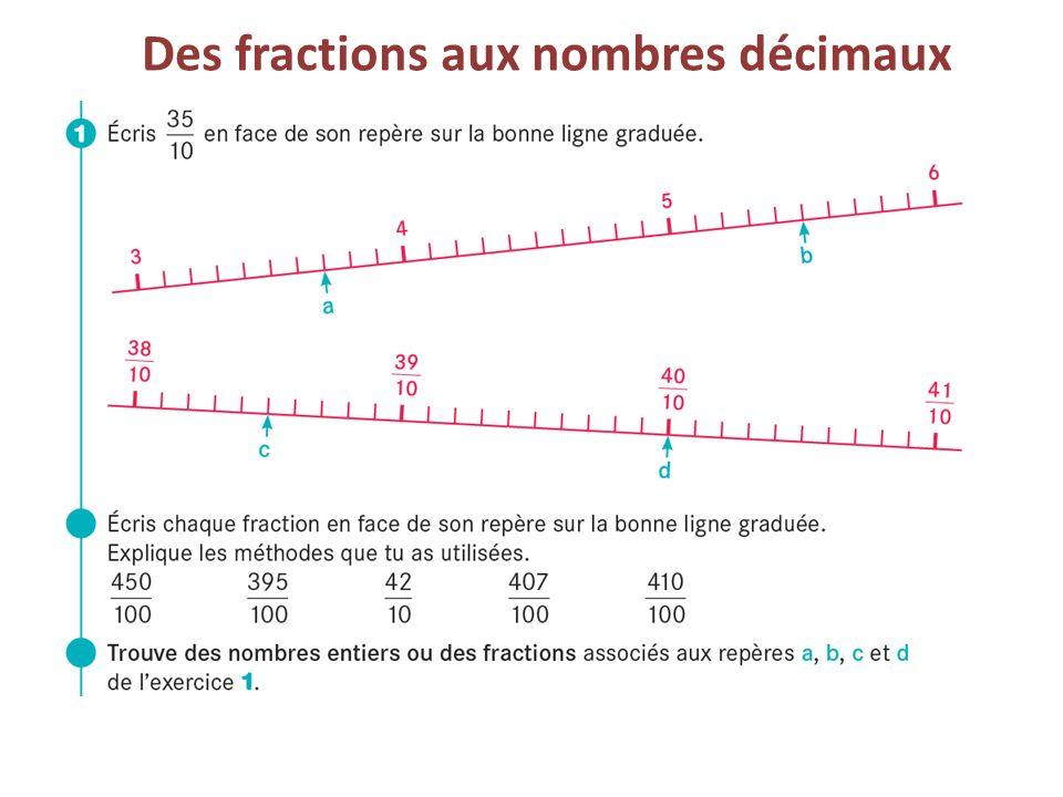 Des fractions aux nombres décimaux