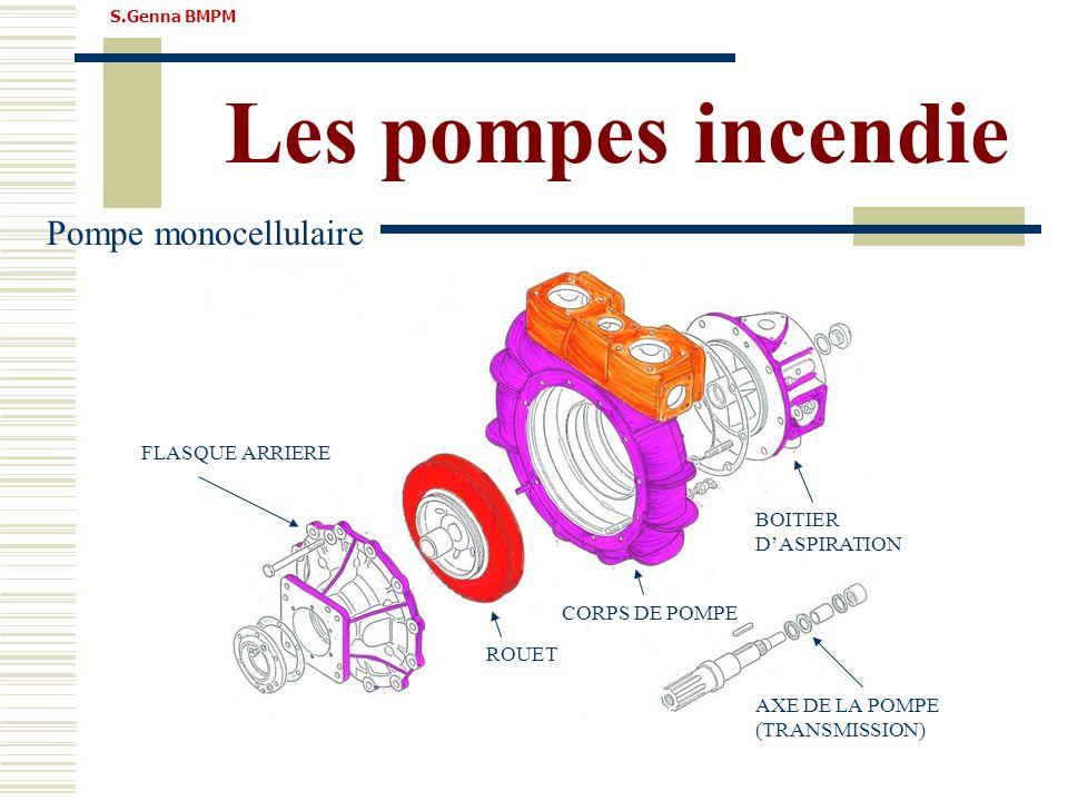 Les pompes incendie S.Genna BMPM Classement des pompes: Exemple: Une pompe dont le débit nominal est de 1500 l/mn et la pression nominale de 15 bars sera dite pompe 1500-15 pompe Les pompes sont classées selon leur performances en fonction de deux grandeurs  Leur débit nominal Qn  Leur pression nominal Pn