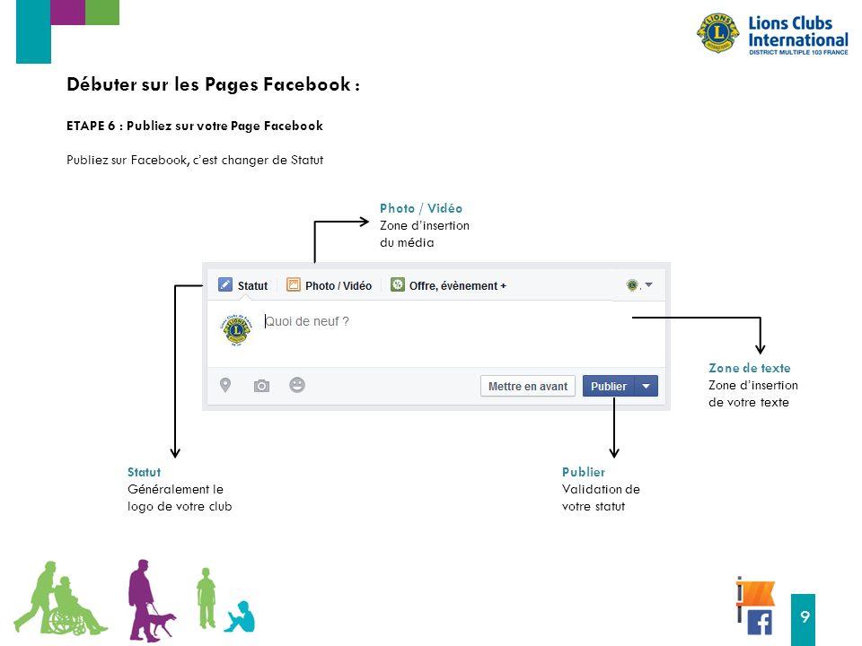 16 9 Débuter sur les Pages Facebook : ETAPE 6 : Publiez sur votre Page Facebook Publiez sur Facebook, c'est changer de Statut Statut Généralement le logo de votre club Photo / Vidéo Zone d'insertion du média Zone de texte Zone d'insertion de votre texte Publier Validation de votre statut