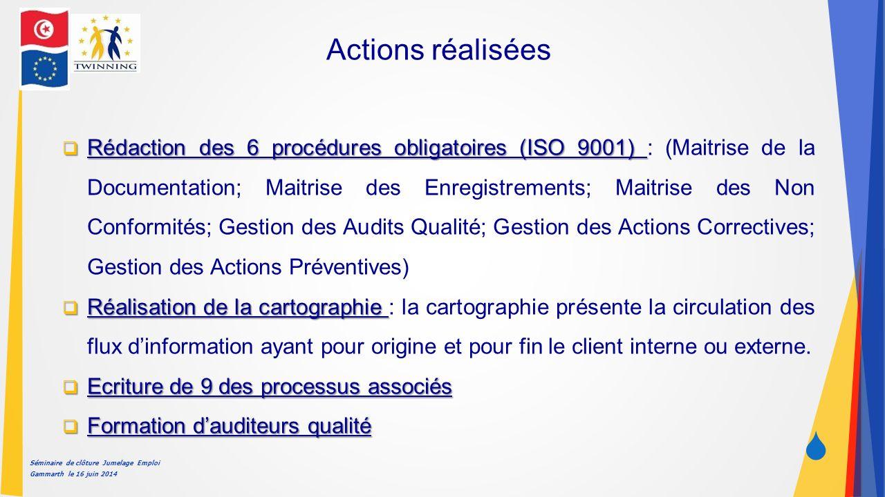 Séminaire de clôture Jumelage Emploi Gammarth le 16 juin 2014  Actions réalisées  Rédaction des 6 procédures obligatoires (ISO 9001)  Rédaction des 6 procédures obligatoires (ISO 9001) : (Maitrise de la Documentation; Maitrise des Enregistrements; Maitrise des Non Conformités; Gestion des Audits Qualité; Gestion des Actions Correctives; Gestion des Actions Préventives)  Réalisation de la cartographie  Réalisation de la cartographie : la cartographie présente la circulation des flux d'information ayant pour origine et pour fin le client interne ou externe.