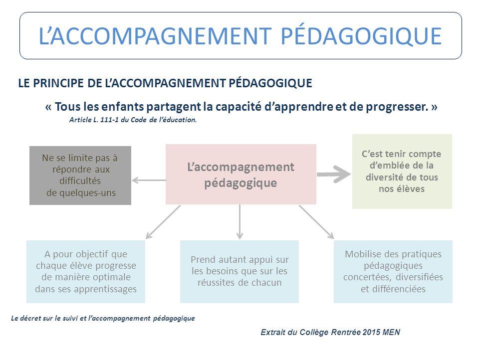 Le décret sur le suivi et l'accompagnement pédagogique LE PRINCIPE DE L'ACCOMPAGNEMENT PÉDAGOGIQUE « Tous les enfants partagent la capacité d'apprendre et de progresser.