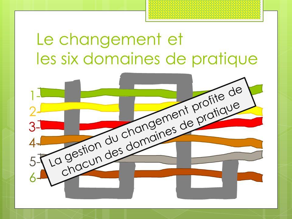 Le changement et les six domaines de pratique 1- 2- 3- 4- 5- 6- La gestion du changement profite de chacun des domaines de pratique