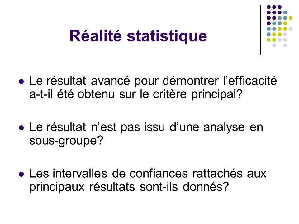 Réalité statistique Le résultat avancé pour démontrer l'efficacité a-t-il été obtenu sur le critère principal.