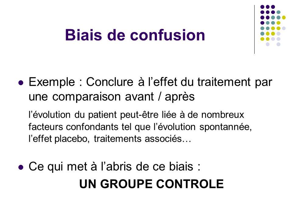 Biais de confusion Exemple : Conclure à l'effet du traitement par une comparaison avant / après l'évolution du patient peut-être liée à de nombreux facteurs confondants tel que l'évolution spontannée, l'effet placebo, traitements associés… Ce qui met à l'abris de ce biais : UN GROUPE CONTROLE