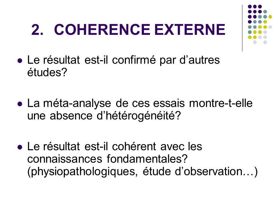 2.COHERENCE EXTERNE Le résultat est-il confirmé par d'autres études.