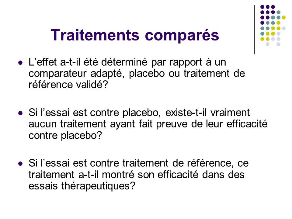 Traitements comparés L'effet a-t-il été déterminé par rapport à un comparateur adapté, placebo ou traitement de référence validé.