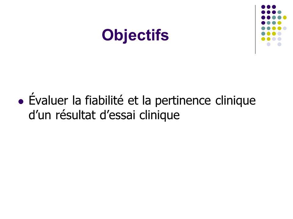 Objectifs Évaluer la fiabilité et la pertinence clinique d'un résultat d'essai clinique