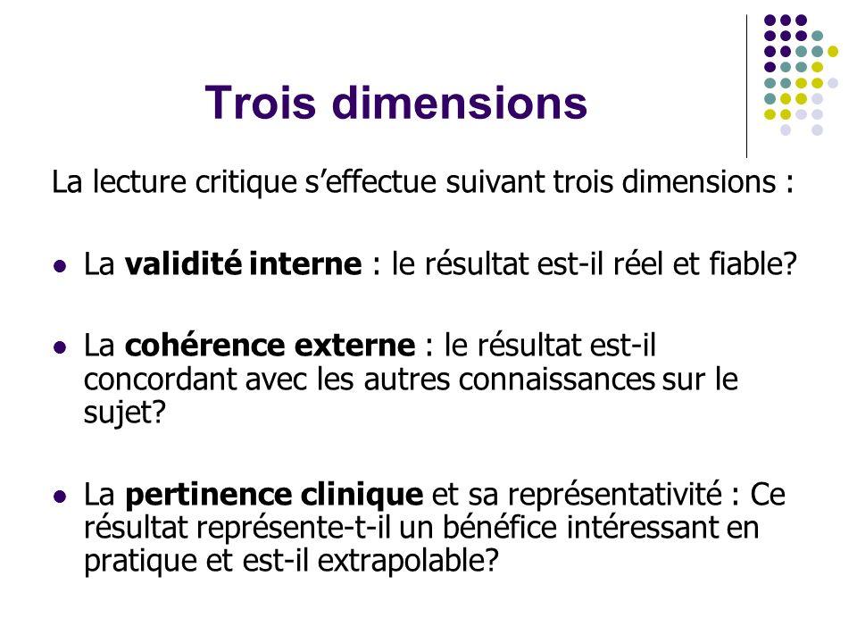 Trois dimensions La lecture critique s'effectue suivant trois dimensions : La validité interne : le résultat est-il réel et fiable.