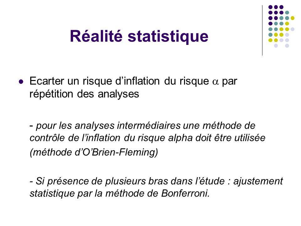 Réalité statistique Ecarter un risque d'inflation du risque  par répétition des analyses - pour les analyses intermédiaires une méthode de contrôle de l'inflation du risque alpha doit être utilisée (méthode d'O'Brien-Fleming) - Si présence de plusieurs bras dans l'étude : ajustement statistique par la méthode de Bonferroni.