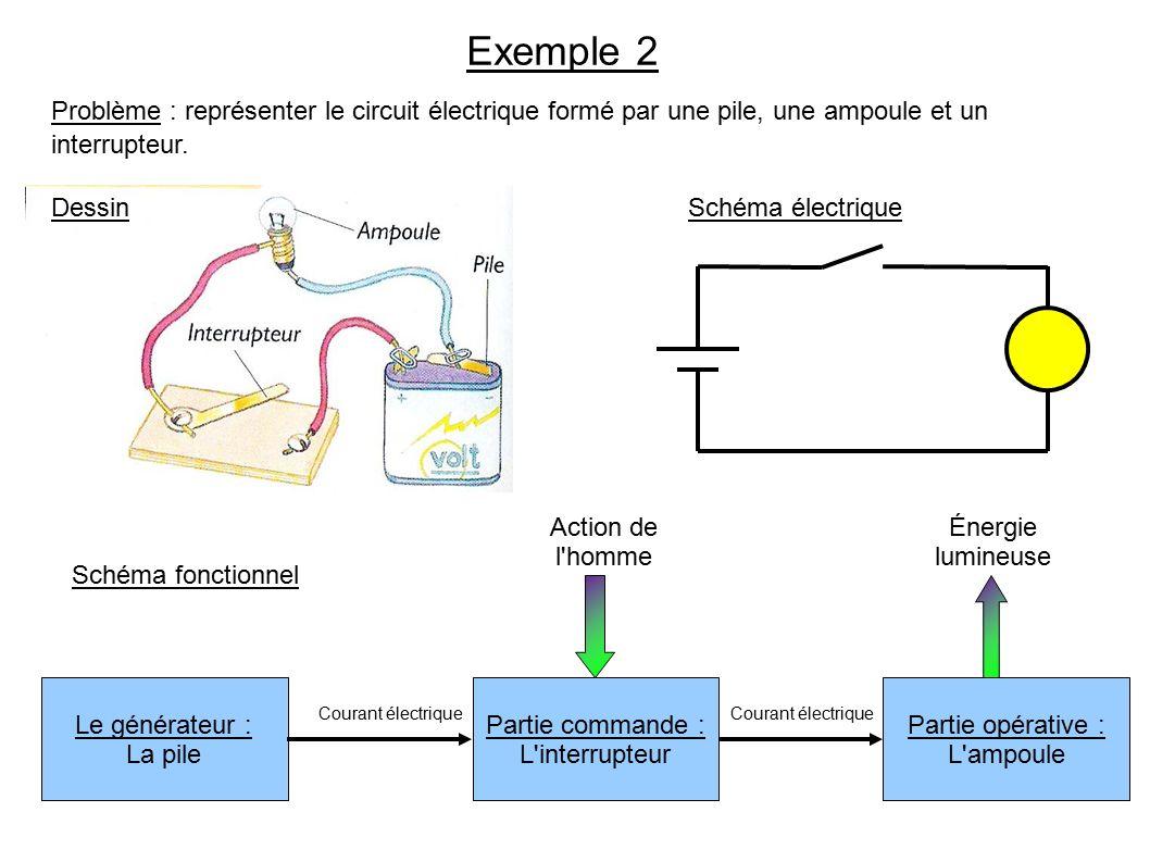Exemple 2 Problème : représenter le circuit électrique formé par une pile, une ampoule et un interrupteur. DessinSchéma électrique Le générateur : La