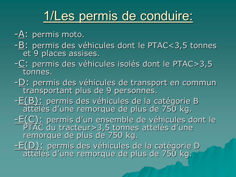 1/Les permis de conduire: -A: permis moto.
