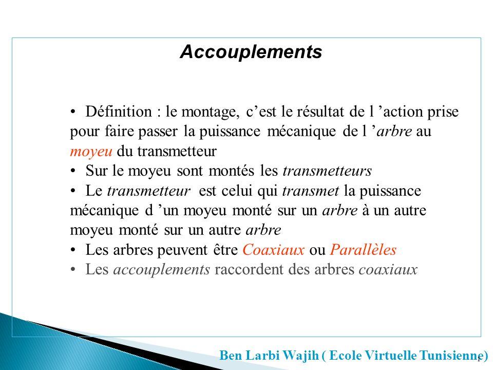 Ben Larbi Wajih ( Ecole Virtuelle Tunisienne) 1 Accouplements Définition : le montage, c'est le résultat de l 'action prise pour faire passer la puiss