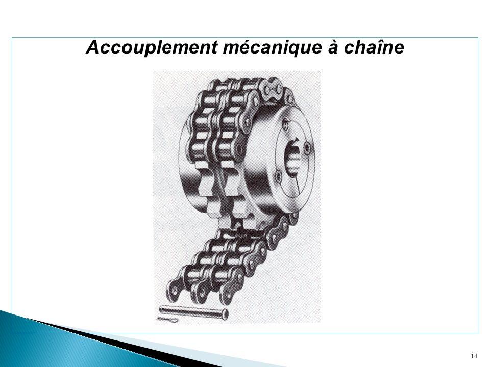 14 Accouplement mécanique à chaîne