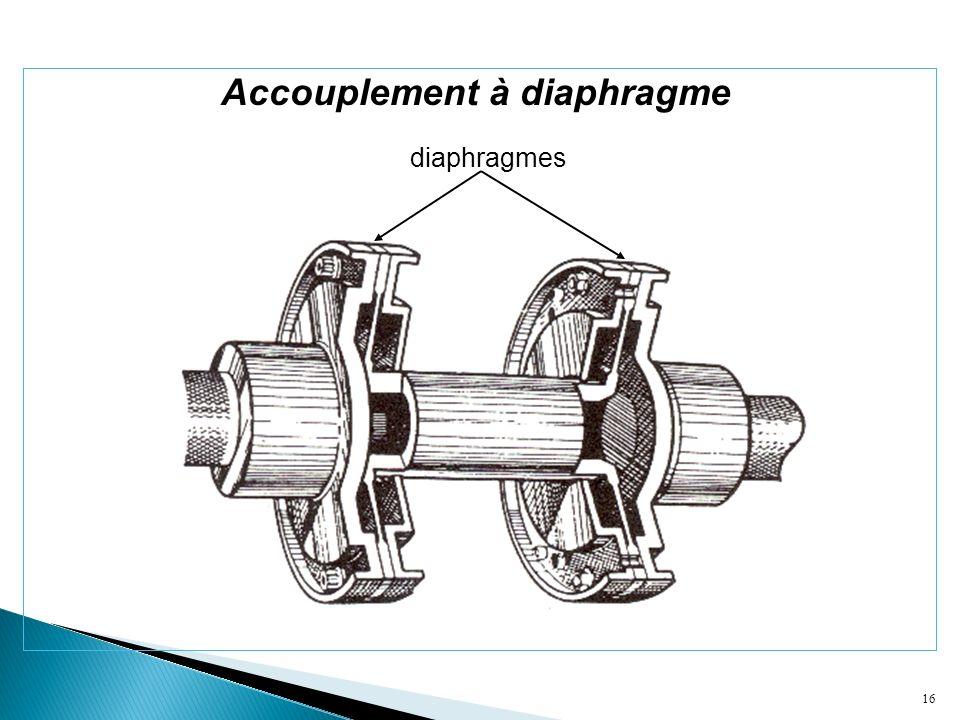 16 Accouplement à diaphragme diaphragmes