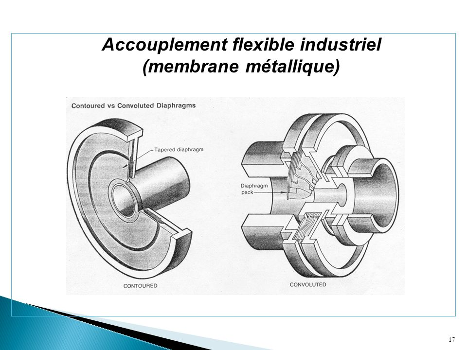 17 Accouplement flexible industriel (membrane métallique)