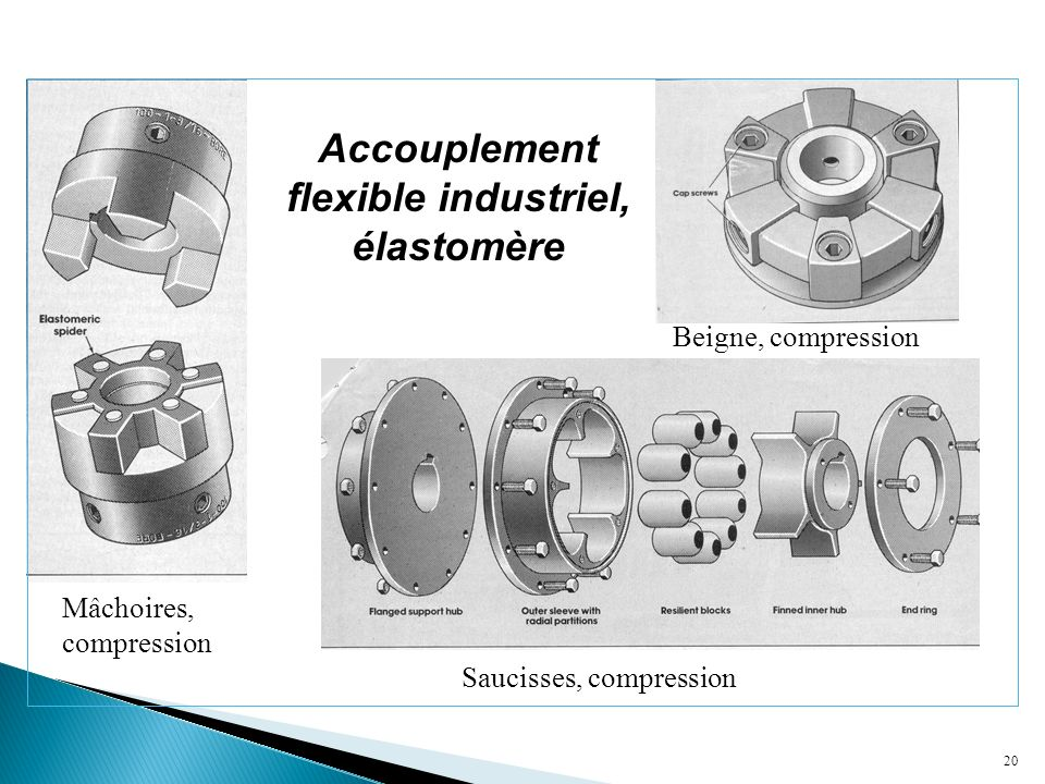 20 Accouplement flexible industriel, élastomère Mâchoires, compression Saucisses, compression Beigne, compression