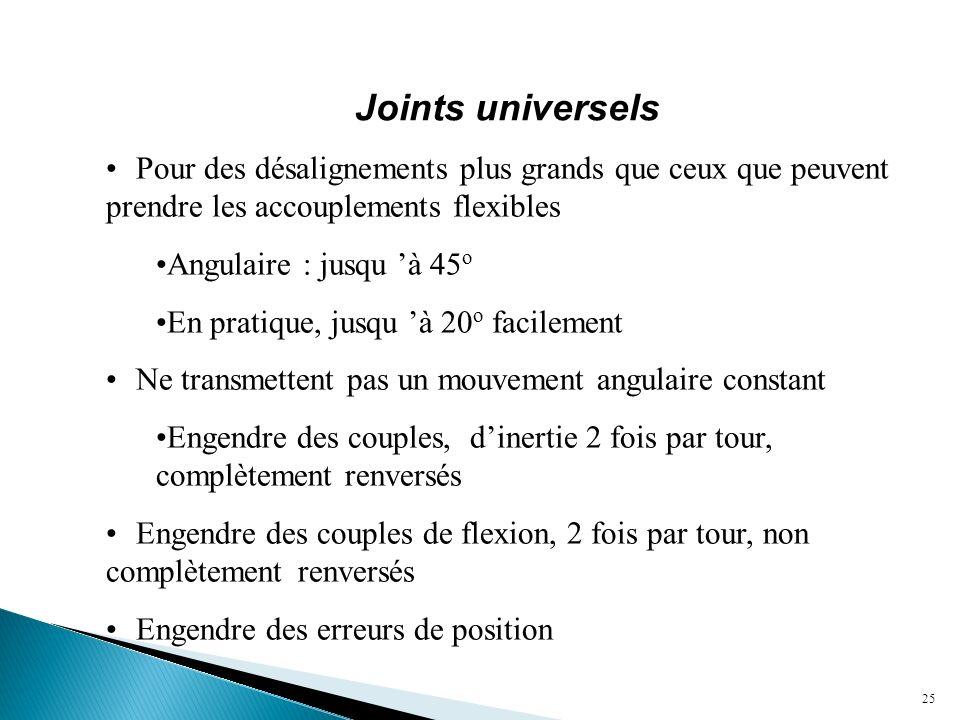 25 Joints universels Pour des désalignements plus grands que ceux que peuvent prendre les accouplements flexibles Angulaire : jusqu 'à 45 o En pratiqu