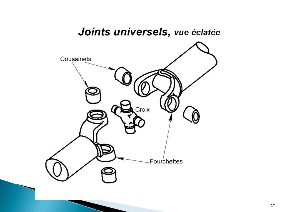 27 Joints universels, vue éclatée