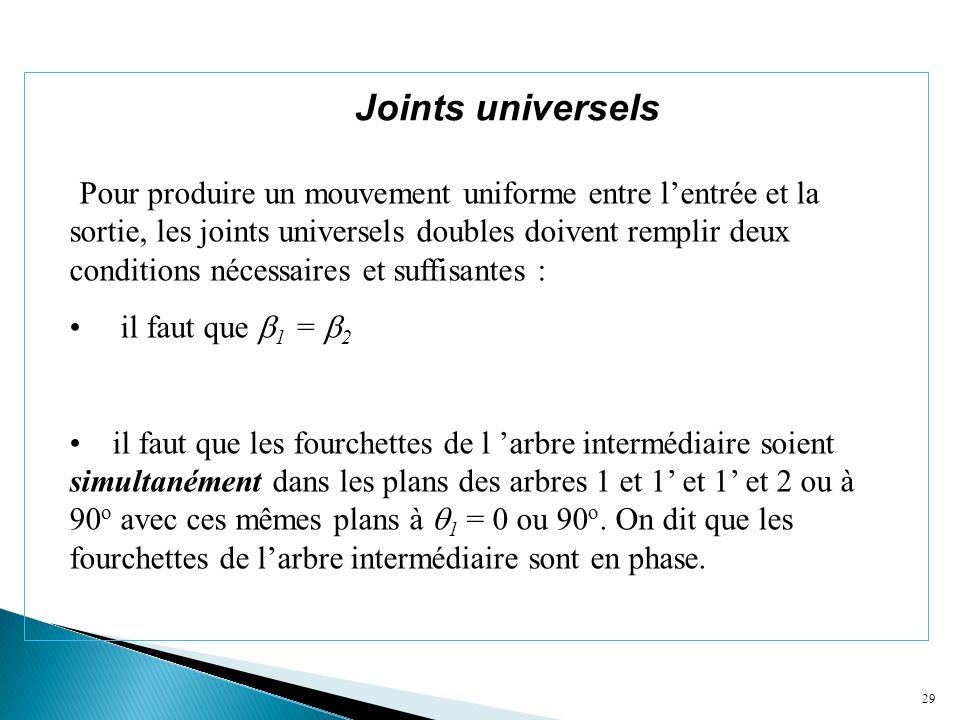 29 Pour produire un mouvement uniforme entre l'entrée et la sortie, les joints universels doubles doivent remplir deux conditions nécessaires et suffi