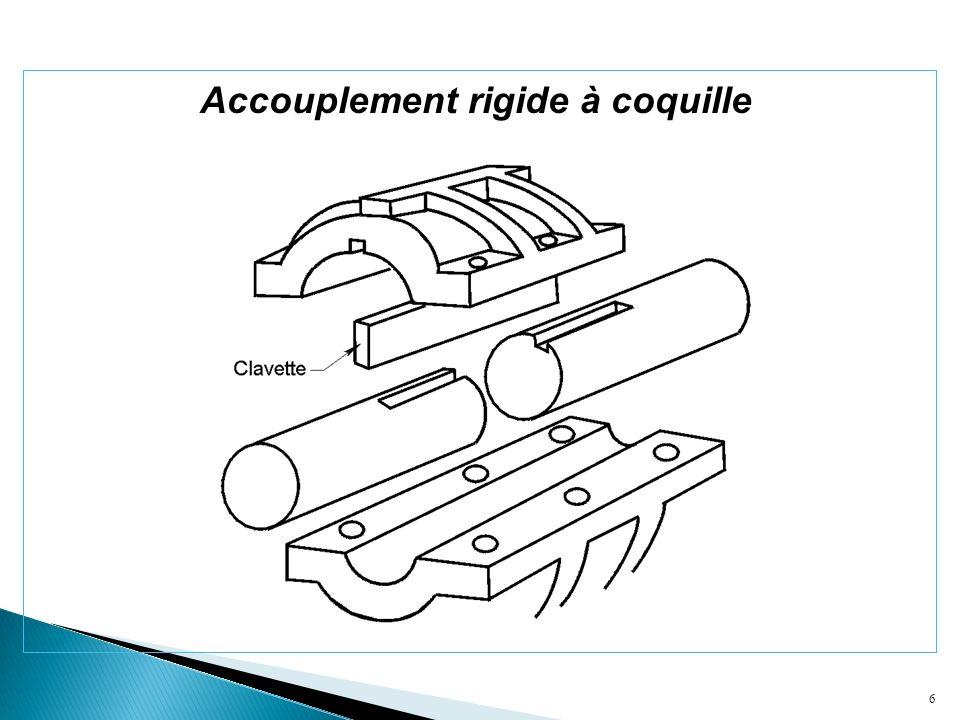 17 Accouplement flexible industriel (membrane métallique)