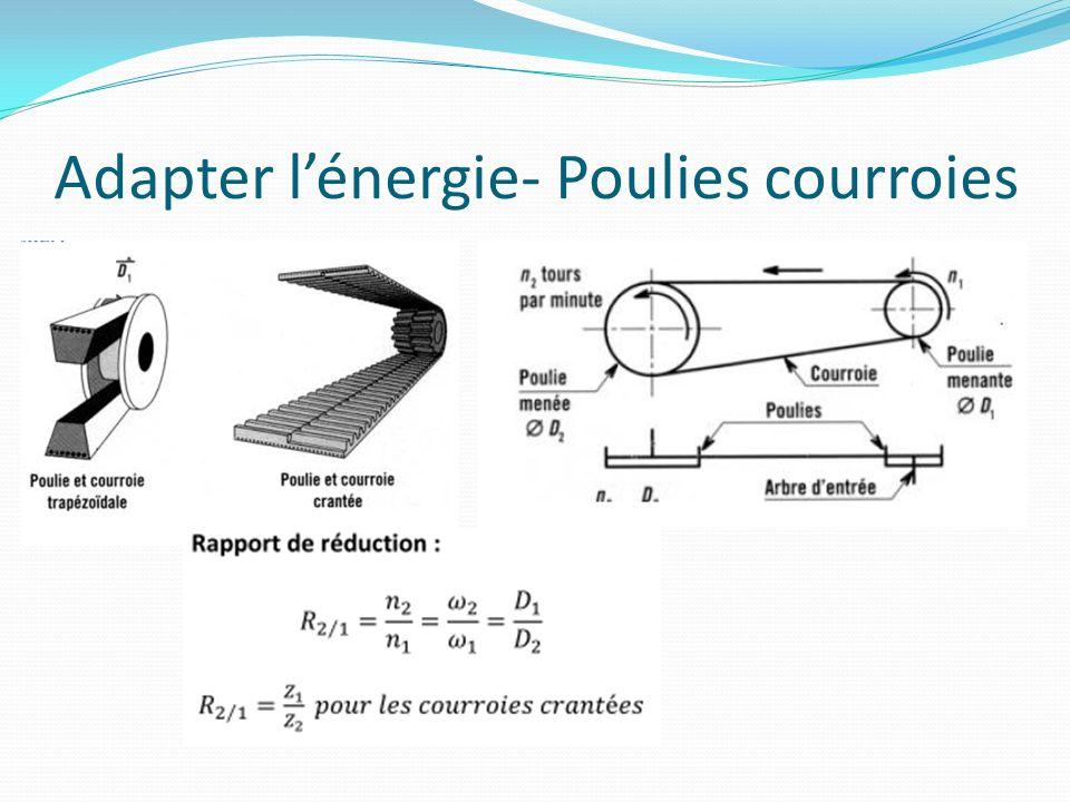 Rapport de réduction n : nombre de contact extérieurs entre roues Contact intérieur Roue menante : roue motrice dans un engrenage Roue menée : roue réceptrice dans un engrenage