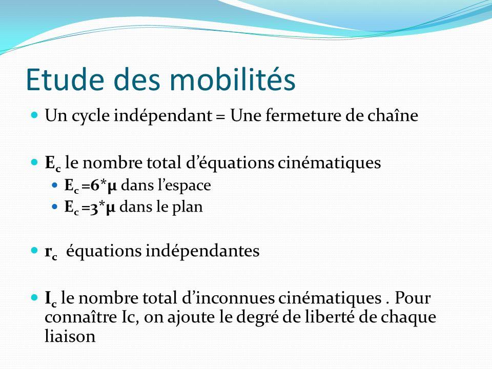 Etude des mobilité Pour l'étude des mouvements d'un système, il est important de déterminer le nombre de cycles indépendants (ou nombre cyclomatique μ).