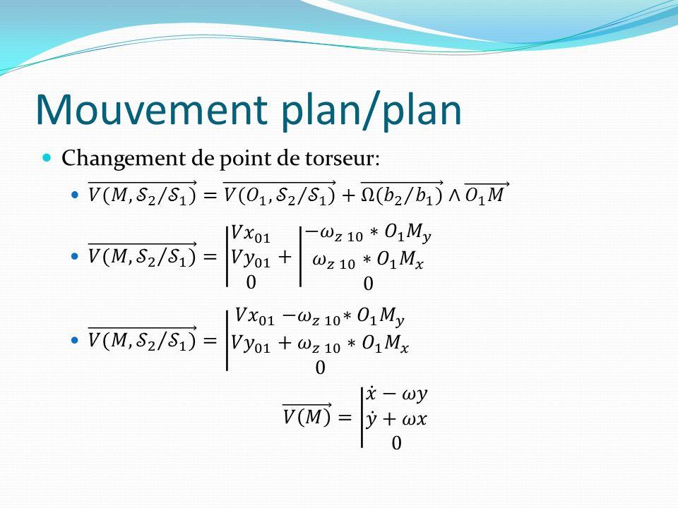 Mouvement plan/plan 3 équations utiles : 2 translations et une rotation Simplification des liaisons: Nom de la liaison Degrés de liberté Mouvements relatifs Symbole Encastrement ou liaison fixe 0 0 0 0 Pivot de centre A 1 0 0 Rz Glissière de direction x 1 Tx 0 0 sphère-plan de normale y 2 Tx 0 Rz