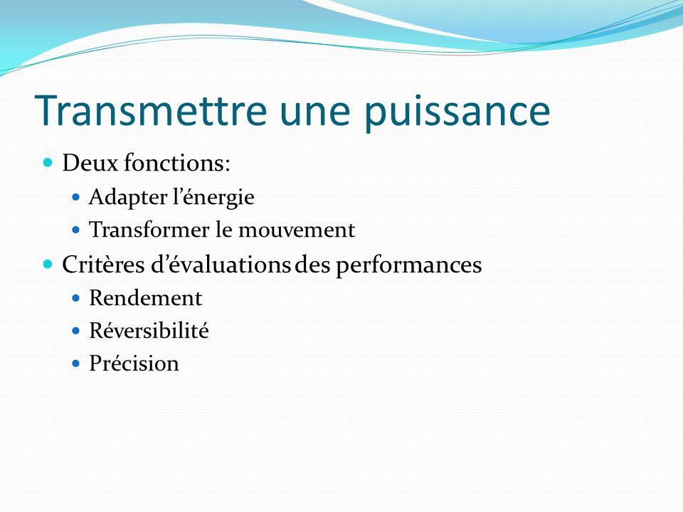 Transmettre une puissance Mouvement de rotationMouvement de translation Puissance mécanique P=C.ω Puissance = (Couple).(Vitesse angulaire) Unités : W=(Nm).(rad.s -1 ) P=F.V Puissance =(Force).(Vitesse linéaire) Unités : W = (N).(m.s -1 ) Rendement Puissance de sortie Puissance utile η = = < 1 (sans unité) Puissance d'entrée Puissance absorbée Transmettre une puissance Puissance d'entrée : Pe Puissance de sortie : Ps Rendement : η <1 puissance hydraulique P=Q.