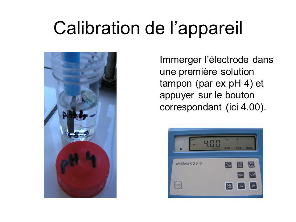Calibration de l'appareil Immerger l'électrode dans une première solution tampon (par ex pH 4) et appuyer sur le bouton correspondant (ici 4.00).