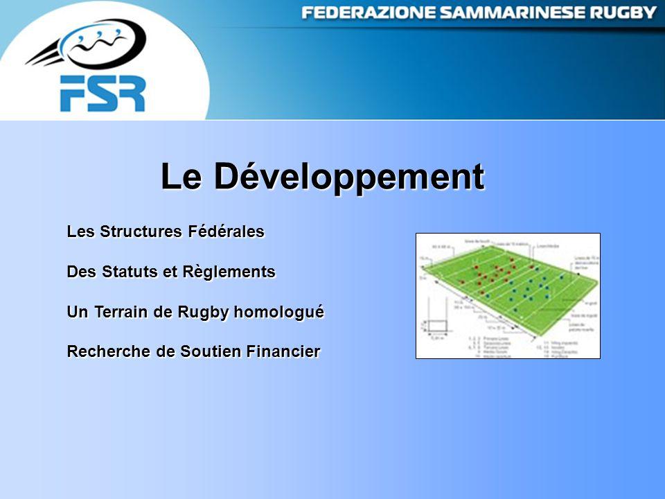 Le Développement Les Structures Fédérales Des Statuts et Règlements Un Terrain de Rugby homologué Recherche de Soutien Financier
