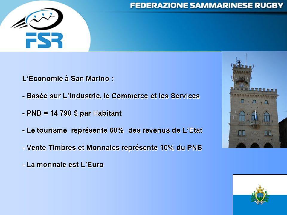 L'Economie à San Marino : - Basée sur L'Industrie, le Commerce et les Services - PNB = 14 790 $ par Habitant - Le tourisme représente 60% des revenus de L'Etat - Vente Timbres et Monnaies représente 10% du PNB - La monnaie est L'Euro