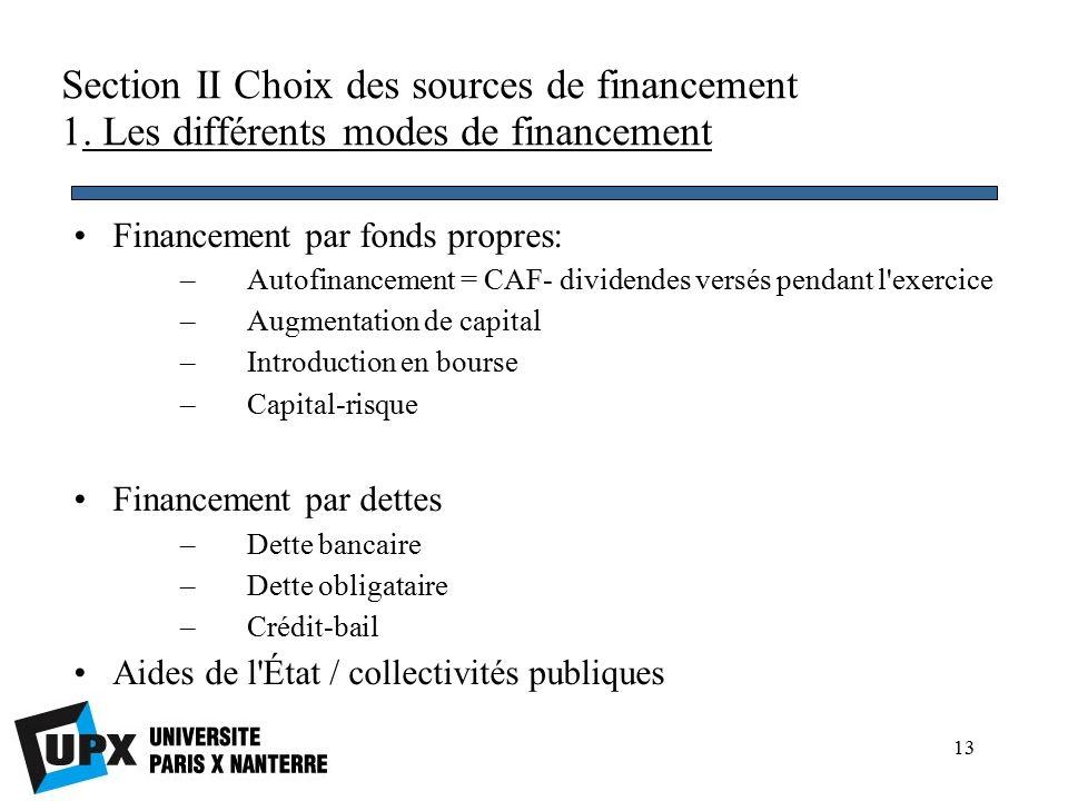 13 Section II Choix des sources de financement 1.