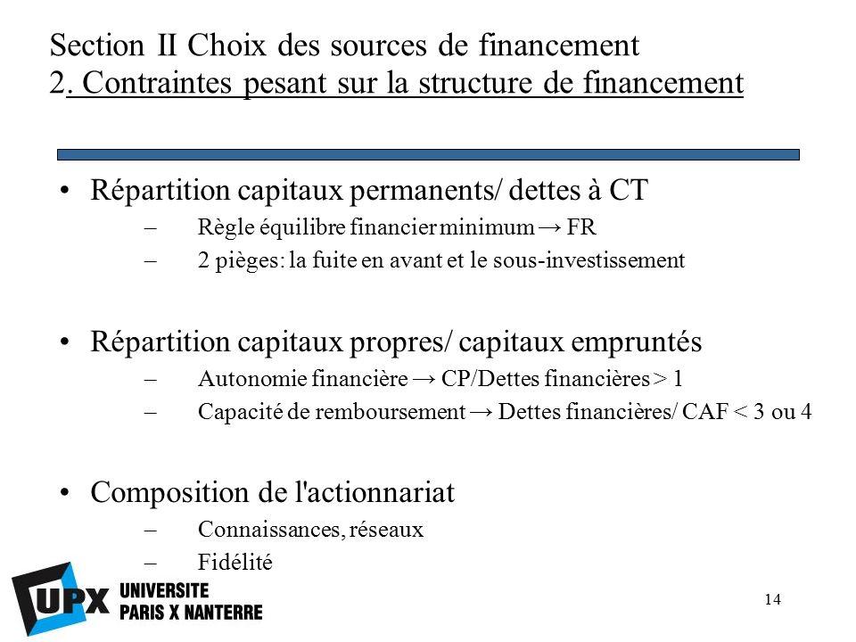 14 Section II Choix des sources de financement 2.