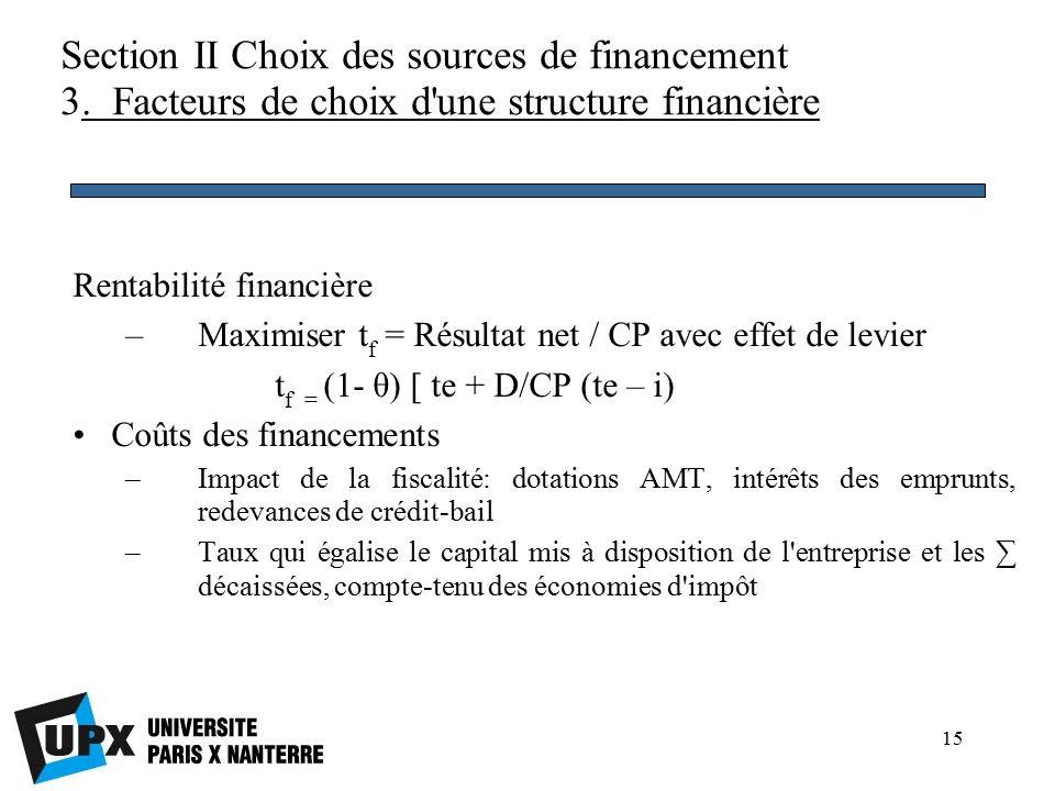 15 Section II Choix des sources de financement 3.