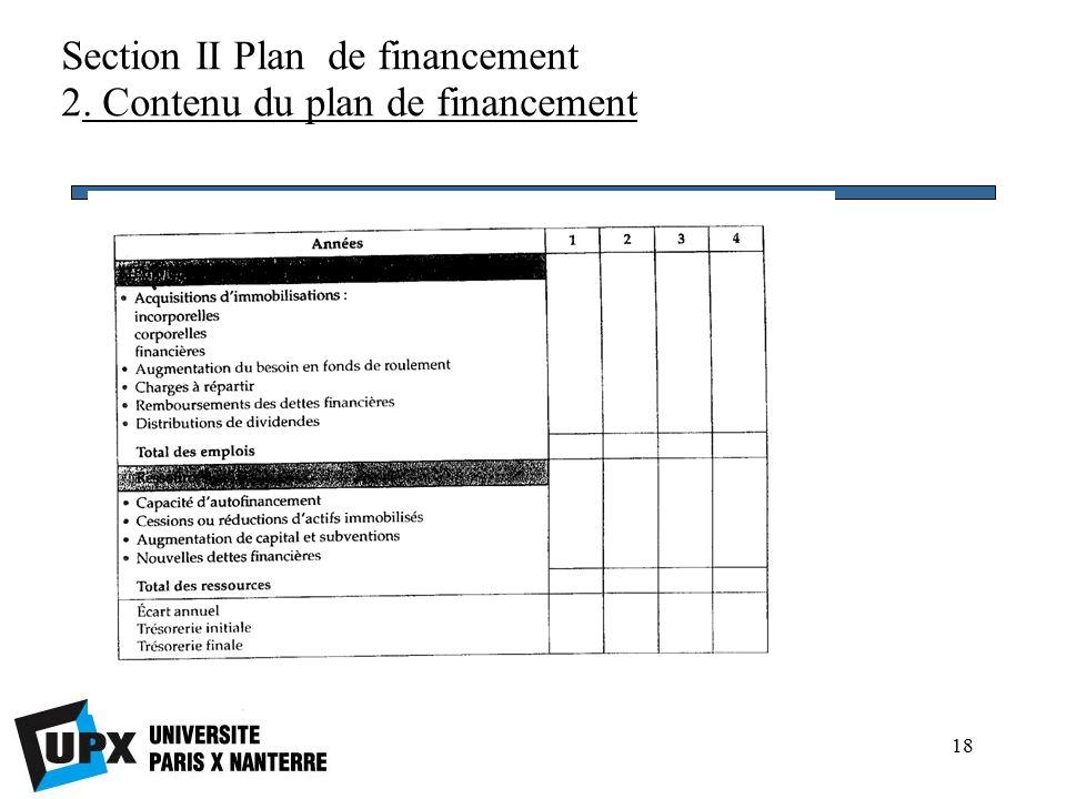 18 Section II Plan de financement 2. Contenu du plan de financement