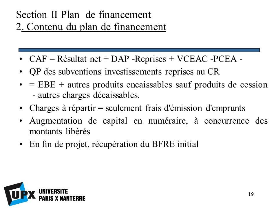 19 Section II Plan de financement 2.