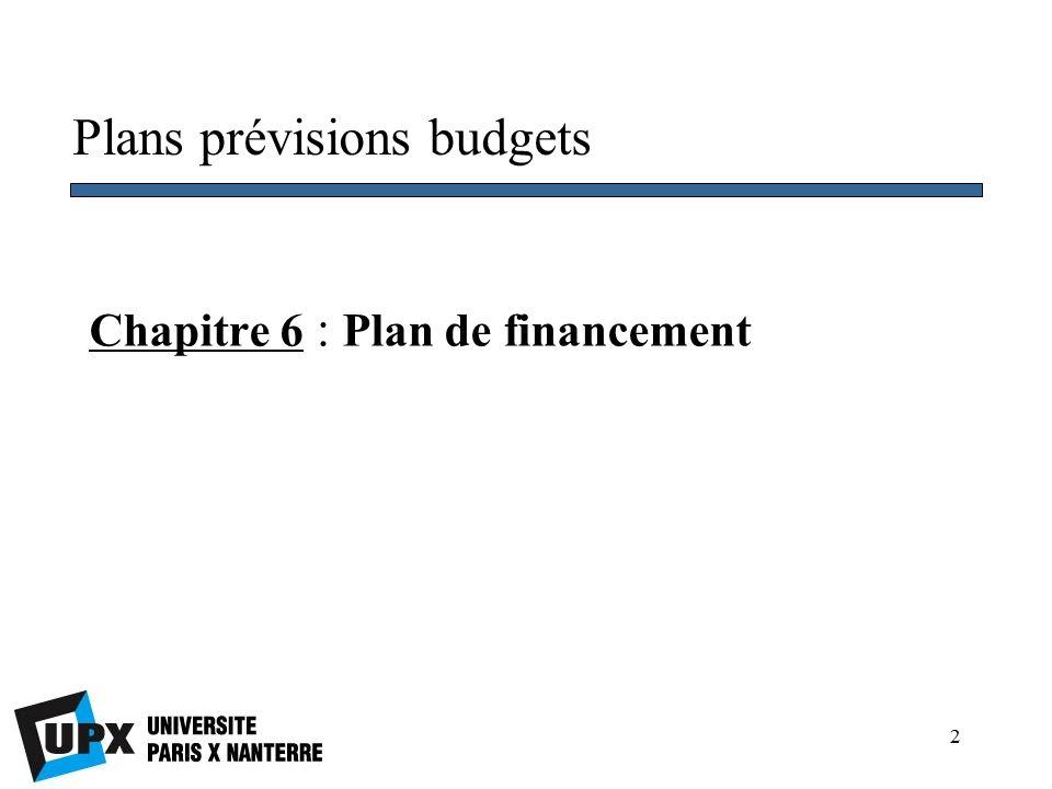 2 Chapitre 6 : Plan de financement Plans prévisions budgets