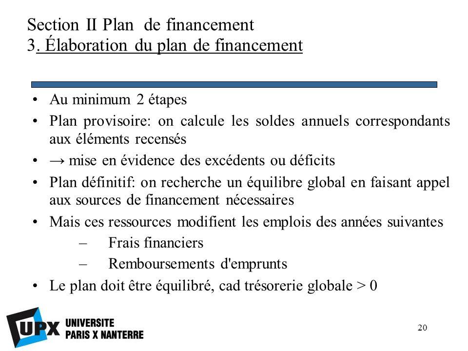 20 Section II Plan de financement 3.
