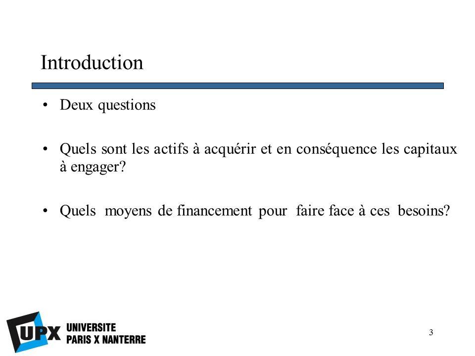 3 Introduction Deux questions Quels sont les actifs à acquérir et en conséquence les capitaux à engager.